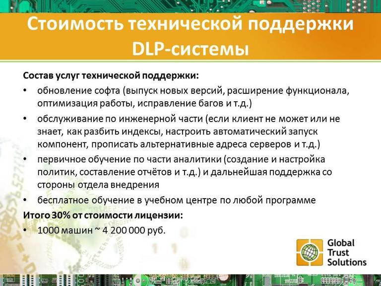 Стоимость технической поддержки DLP-системы