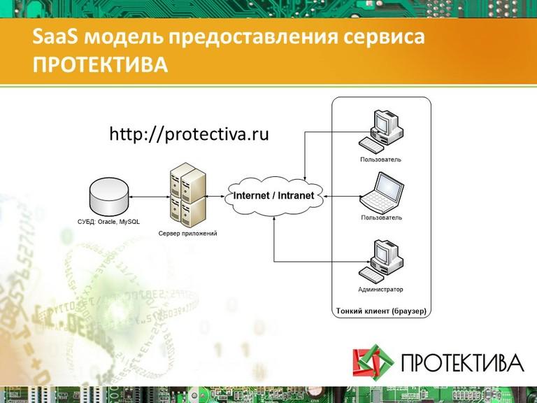 SaaS модель предоставления сервиса ПРОТЕКТИВА