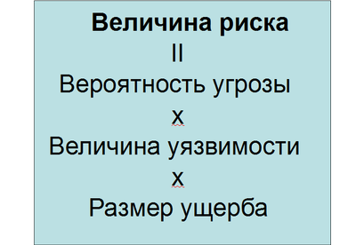 формула риска