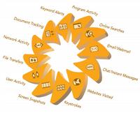 Продукты Spectorsoft для мониторинга действий пользователей