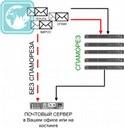 Компания АУТКОМ сообщает о выпуске новой версии сервиса СПАМОРЕЗ, предназначенного для фильтрации электронной почты предприятий от спама и вирусов